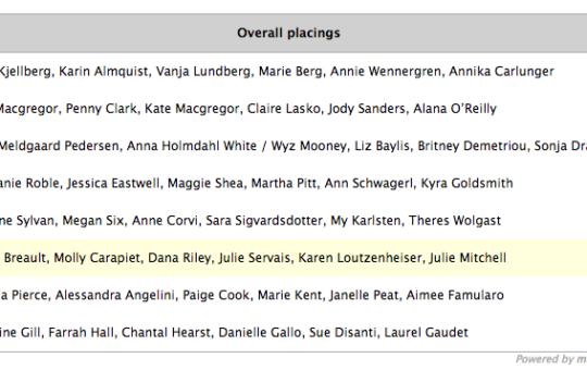 2013 New York Women's Invitational Match Race